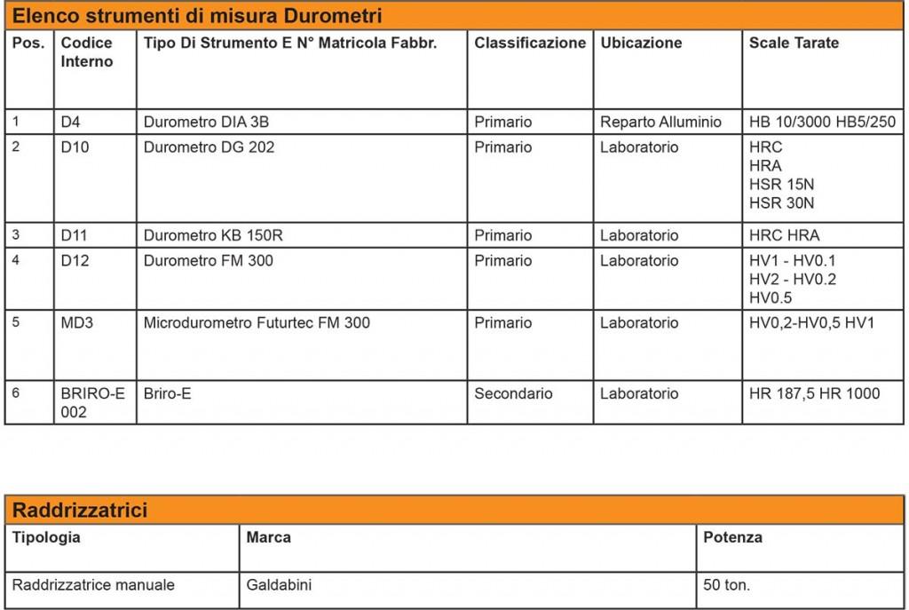 Elenco-Impianti-BG-3
