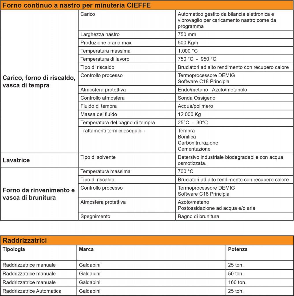 Elenco-Impianti-RE-2